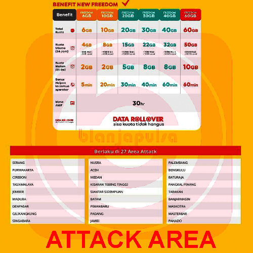 SKEMA AREA KUOTA INDOSAT NEW FREEDOM ATTACK DAN NON ATTACK